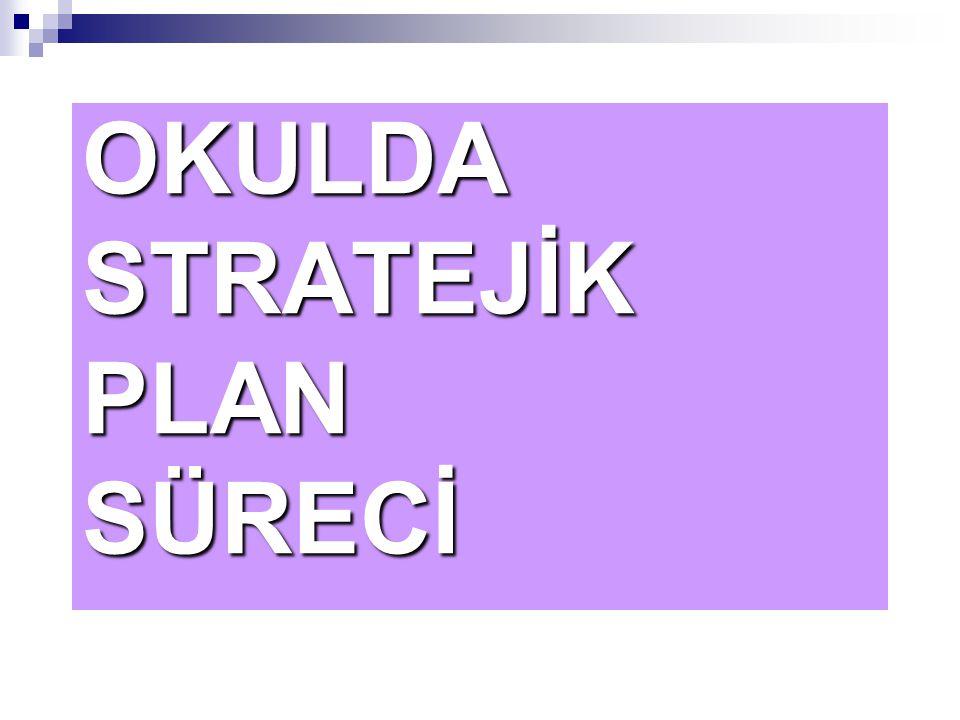 İÇ FAKTÖRLER VE DIŞ FAKTÖRLER GÜÇLÜ YÖNLER ZAYIF YÖNLER FIRSATLAR G-F Stratejileri (Kurumun/Kuruluşun/Birimin güçlü taraflarını destekleyen fırsatları belirlemek ve değerlendirmek için geliştirilen stratejilerdir) Z-F Stratejileri (Kurumun/Kuruluşun/Birimin zayıf yönlerini kuvvetlendirmek için fırsatları kullanarak geliştirilen stratejilerdir) TEHDİTLER G-T Stratejileri (Kurumun/Kuruluşun/Birimin dış tehditlere karşı hassasiyetini azaltmak için birimin güçlü yanlarının nasıl kullanılması gerektiğini ortaya koyan stratejilerdir) Z-T Stratejileri (Kurumun/Kuruluşun/Birimin zayıf yönlerinin dış tehditlerden kolayca etkilenmesini engelleyecek savunma planlarını hazırlamaya yarayan stratejilerdir) TOWS MATRİSİ