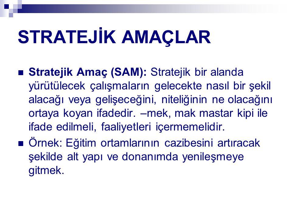 STRATEJİK AMAÇLAR Stratejik Amaç (SAM): Stratejik bir alanda yürütülecek çalışmaların gelecekte nasıl bir şekil alacağı veya gelişeceğini, niteliğinin