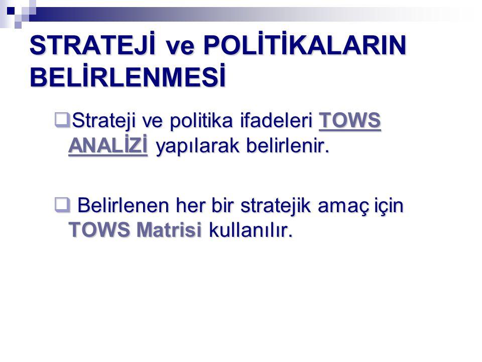 STRATEJİ ve POLİTİKALARIN BELİRLENMESİ  Strateji ve politika ifadeleri TOWS ANALİZİ yapılarak belirlenir.  Belirlenen her bir stratejik amaç için TO