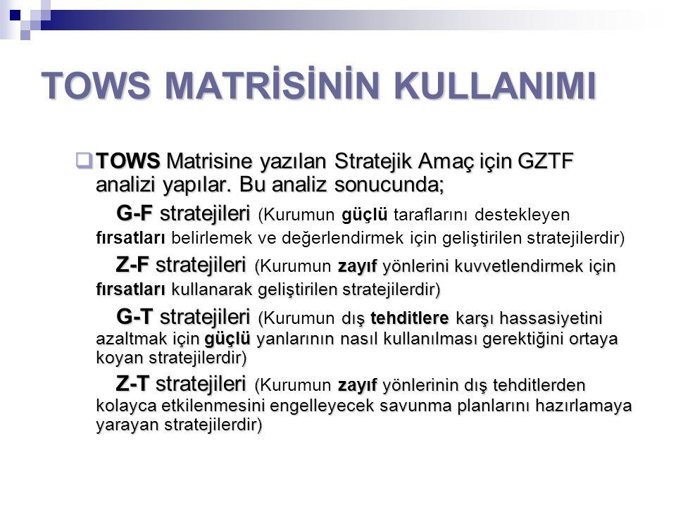 TOWS MATRİSİNİN KULLANIMI  TOWS Matrisine yazılan Stratejik Amaç için GZTF analizi yapılar. Bu analiz sonucunda; G-F stratejileri G-F stratejileri (K