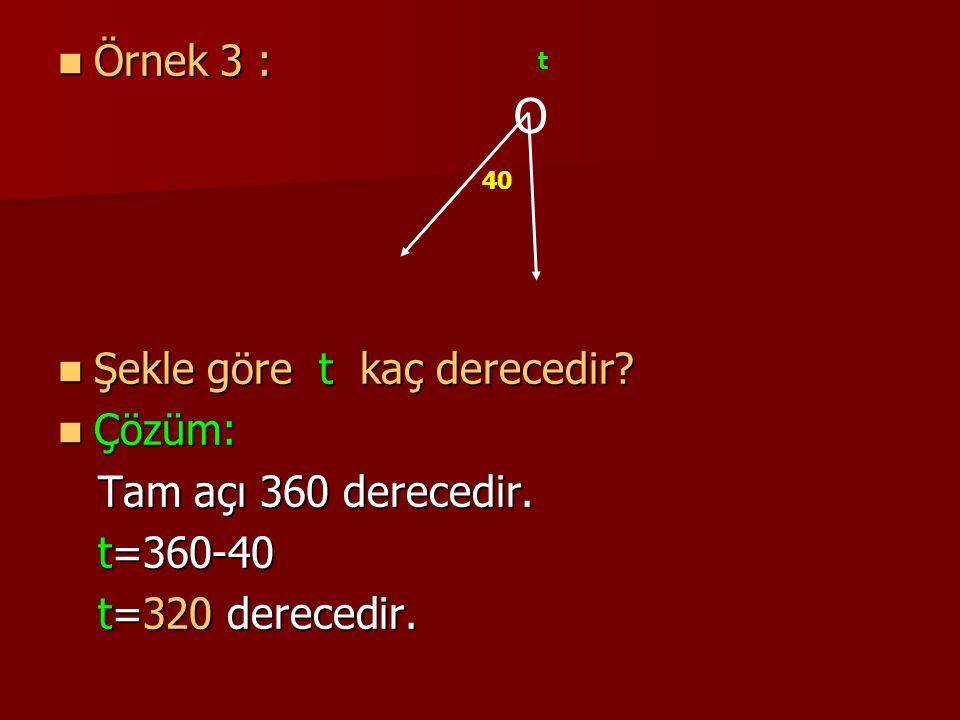 Örnek 3 : Örnek 3 : Şekle göre t kaç derecedir? Şekle göre t kaç derecedir? Çözüm: Çözüm: Tam açı 360 derecedir. Tam açı 360 derecedir. t=360-40 t=360