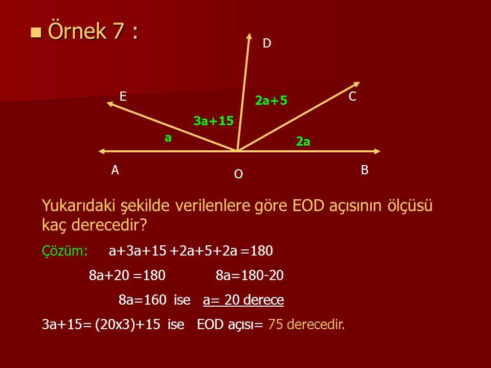 Örnek 7 : Örnek 7 : A E D C B O a 3a+15 2a+5 2a Yukarıdaki şekilde verilenlere göre EOD açısının ölçüsü kaç derecedir? Çözüm: a+3a+15 +2a+5+2a =180 8a