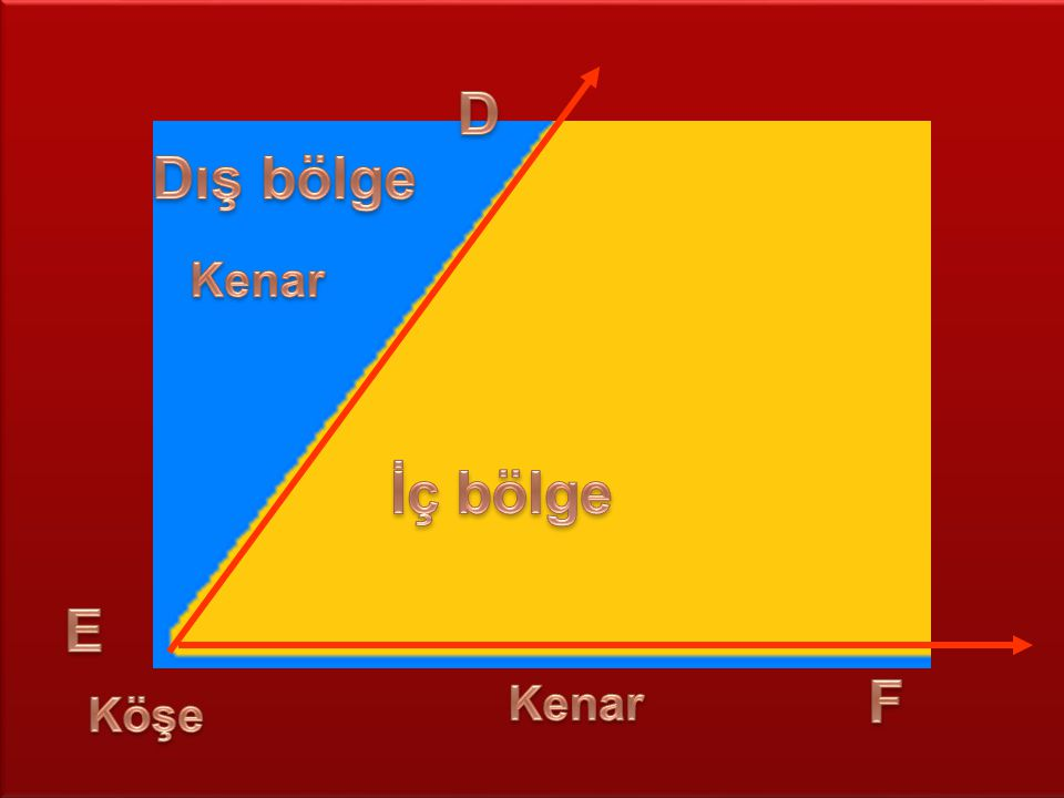 Örnek 2: Örnek 2: Şekilde verilen ölçülere göre (AOC)=a açısı kaç derecedir.