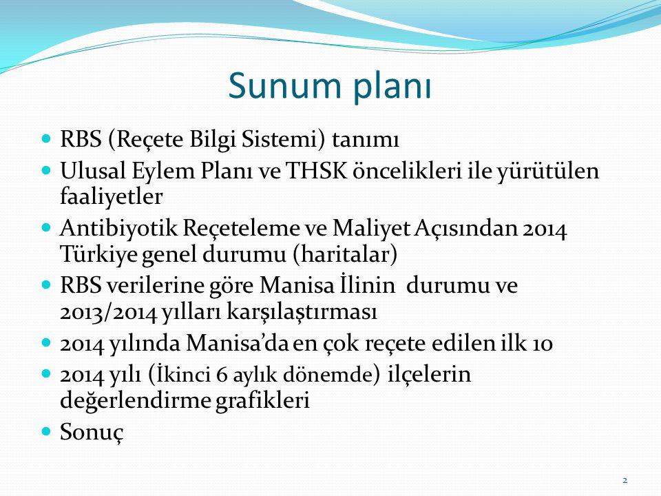 Sunum planı RBS (Reçete Bilgi Sistemi) tanımı Ulusal Eylem Planı ve THSK öncelikleri ile yürütülen faaliyetler Antibiyotik Reçeteleme ve Maliyet Açısından 2014 Türkiye genel durumu (haritalar) RBS verilerine göre Manisa İlinin durumu ve 2013/2014 yılları karşılaştırması 2014 yılında Manisa'da en çok reçete edilen ilk 10 2014 yılı ( İkinci 6 aylık dönemde ) ilçelerin değerlendirme grafikleri Sonuç 2