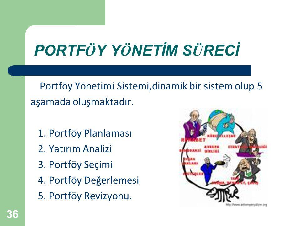 36 PORTF Ö Y Y Ö NETİM S Ü RECİ Portföy Yönetimi Sistemi,dinamik bir sistem olup 5 aşamada oluşmaktadır. 1. Portföy Planlaması 2. Yatırım Analizi 3. P