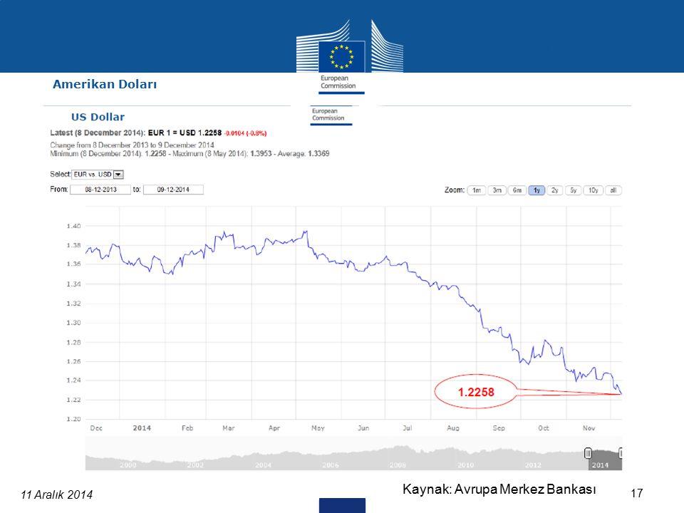 11 Aralık 2014 17 USD/EUR Kaynak: Avrupa Merkez Bankası Amerikan Doları