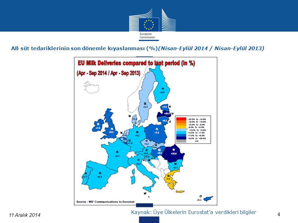 11 Aralık 2014 4 AB süt tedariklerinin son dönemle kıyaslanması (%)(Nisan-Eylül 2014 / Nisan-Eylül 2013) Kaynak: Üye Ülkelerin Eurostat'a verdikleri bilgiler