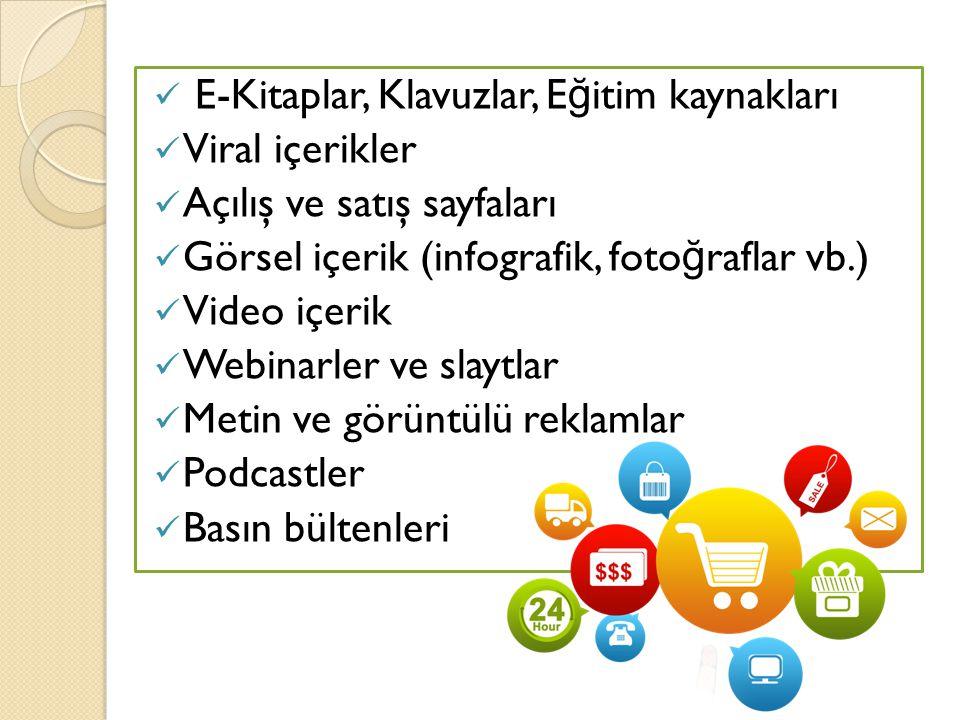 E-Kitaplar, Klavuzlar, E ğ itim kaynakları Viral içerikler Açılış ve satış sayfaları Görsel içerik (infografik, foto ğ raflar vb.) Video içerik Webina