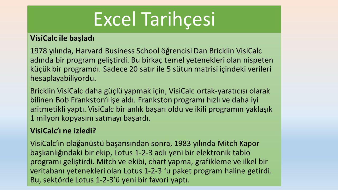 Excel Tarihçesi VisiCalc ile başladı 1978 yılında, Harvard Business School öğrencisi Dan Bricklin VisiCalc adında bir program geliştirdi. Bu birkaç te