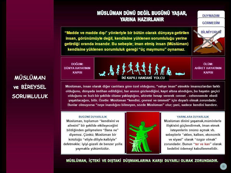 MÜSLÜMAN ve ÇEMBER Müslüman vahiyle sınırları belirlenmiş alan içinde kalarak dinamik hayat sürmek zorundadır.