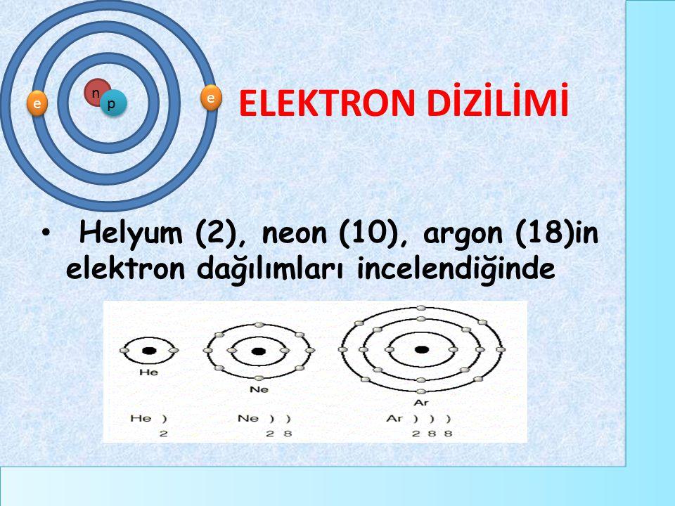 e e e e n p ELEKTRON DİZİLİMİ Helyum (2), neon (10), argon (18)in elektron dağılımları incelendiğinde