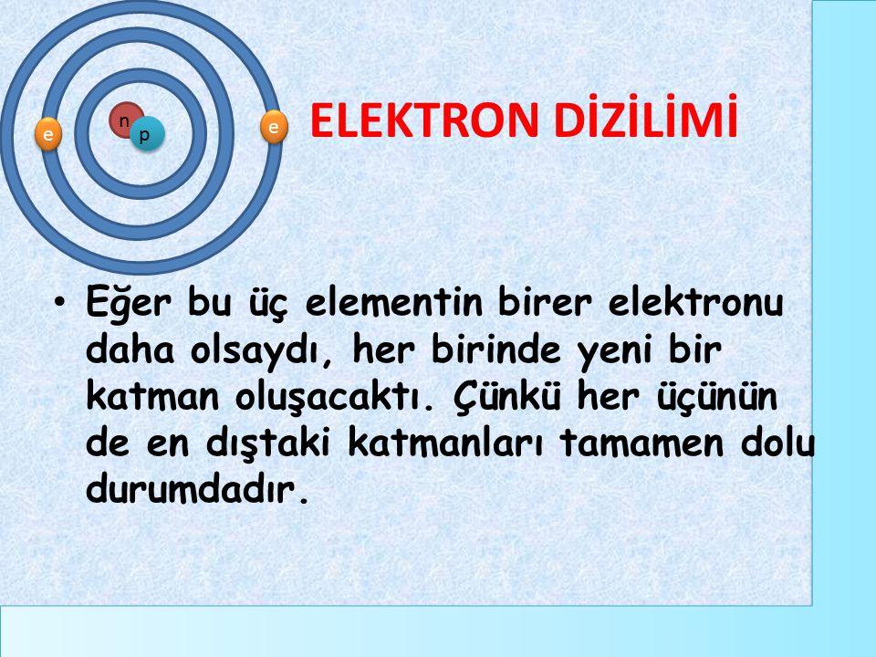 e e e e n p ELEKTRON DİZİLİMİ Eğer bu üç elementin birer elektronu daha olsaydı, her birinde yeni bir katman oluşacaktı. Çünkü her üçünün de en dıştak