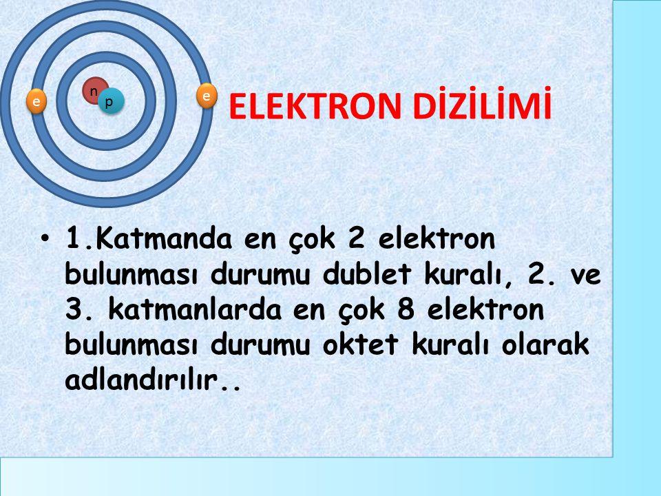 e e e e n p ELEKTRON DİZİLİMİ 1.Katmanda en çok 2 elektron bulunması durumu dublet kuralı, 2. ve 3. katmanlarda en çok 8 elektron bulunması durumu okt