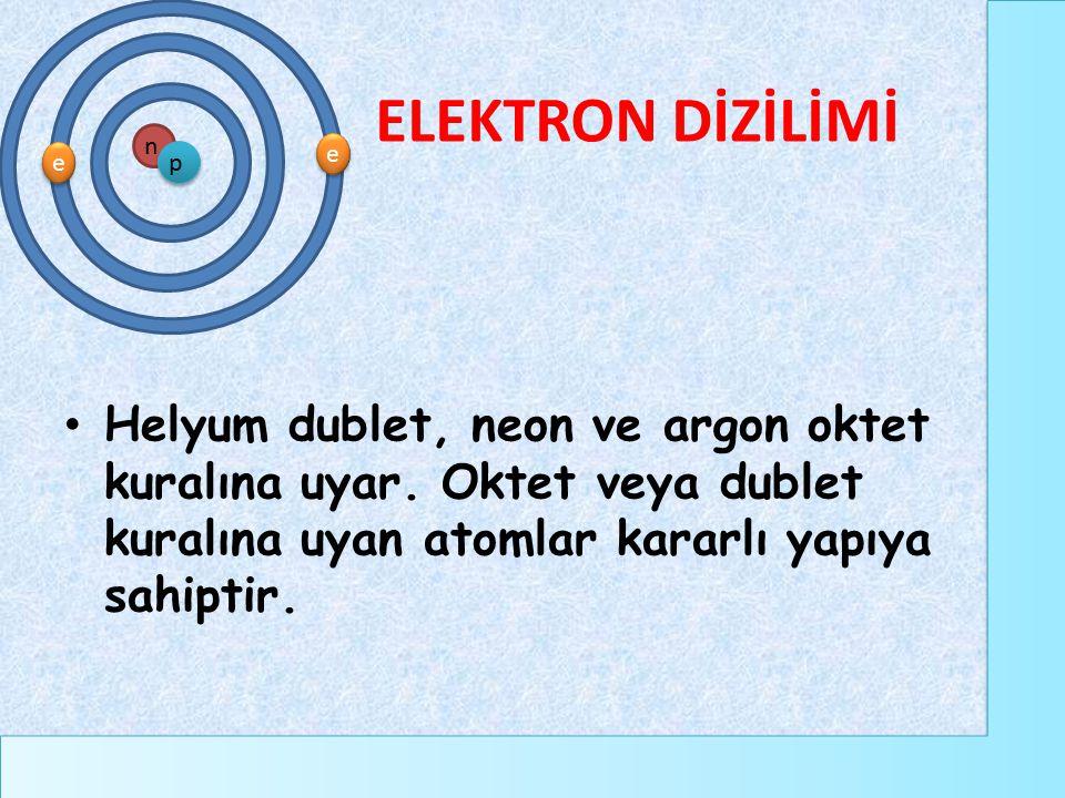 e e e e n p ELEKTRON DİZİLİMİ Helyum dublet, neon ve argon oktet kuralına uyar. Oktet veya dublet kuralına uyan atomlar kararlı yapıya sahiptir.