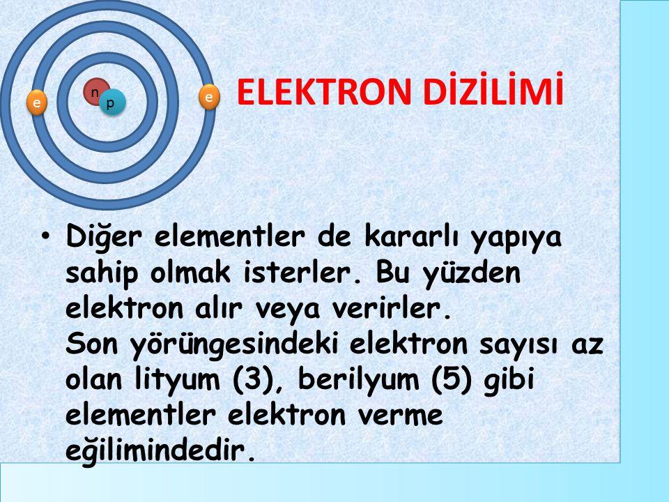 e e e e n p ELEKTRON DİZİLİMİ Diğer elementler de kararlı yapıya sahip olmak isterler. Bu yüzden elektron alır veya verirler. Son yörüngesindeki elekt