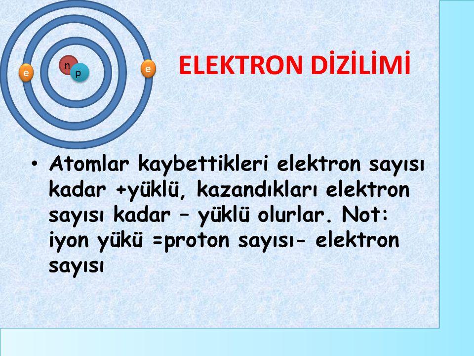 e e e e n p ELEKTRON DİZİLİMİ Atomlar kaybettikleri elektron sayısı kadar +yüklü, kazandıkları elektron sayısı kadar – yüklü olurlar. Not: iyon yükü =