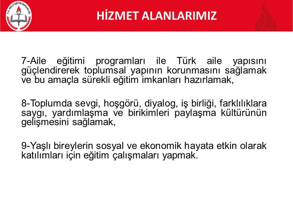 HİZMET ALANLARIMIZ 7-Aile eğitimi programları ile Türk aile yapısını güçlendirerek toplumsal yapının korunmasını sağlamak ve bu amaçla sürekli eğitim