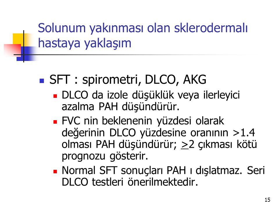 15 Solunum yakınması olan sklerodermalı hastaya yaklaşım SFT : spirometri, DLCO, AKG DLCO da izole düşüklük veya ilerleyici azalma PAH düşündürür.