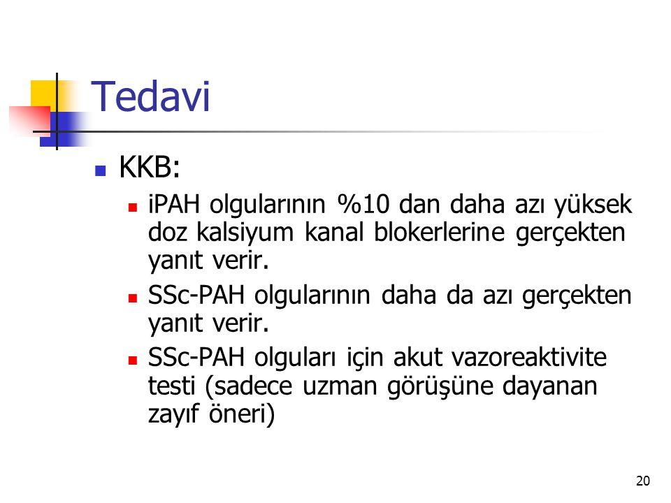20 Tedavi KKB: iPAH olgularının %10 dan daha azı yüksek doz kalsiyum kanal blokerlerine gerçekten yanıt verir.