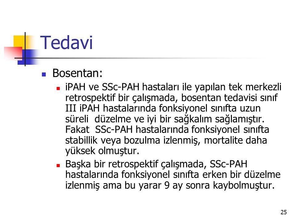 25 Tedavi Bosentan: iPAH ve SSc-PAH hastaları ile yapılan tek merkezli retrospektif bir çalışmada, bosentan tedavisi sınıf III iPAH hastalarında fonksiyonel sınıfta uzun süreli düzelme ve iyi bir sağkalım sağlamıştır.