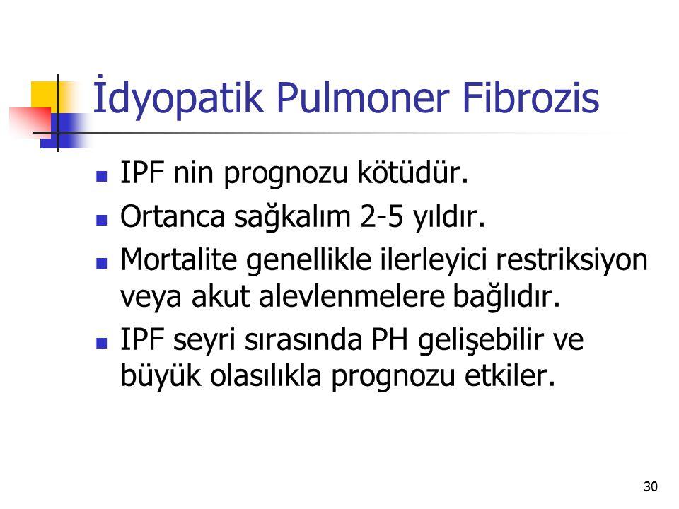 30 İdyopatik Pulmoner Fibrozis IPF nin prognozu kötüdür.