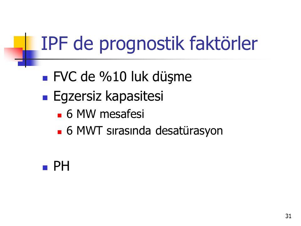 31 IPF de prognostik faktörler FVC de %10 luk düşme Egzersiz kapasitesi 6 MW mesafesi 6 MWT sırasında desatürasyon PH