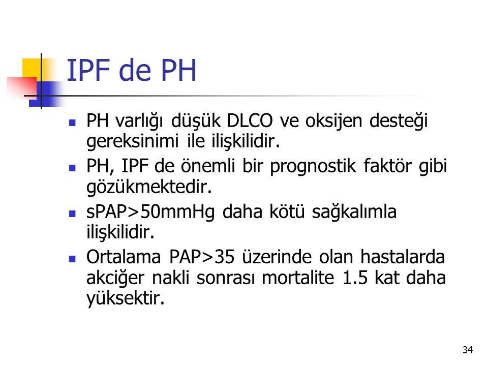 34 IPF de PH PH varlığı düşük DLCO ve oksijen desteği gereksinimi ile ilişkilidir.