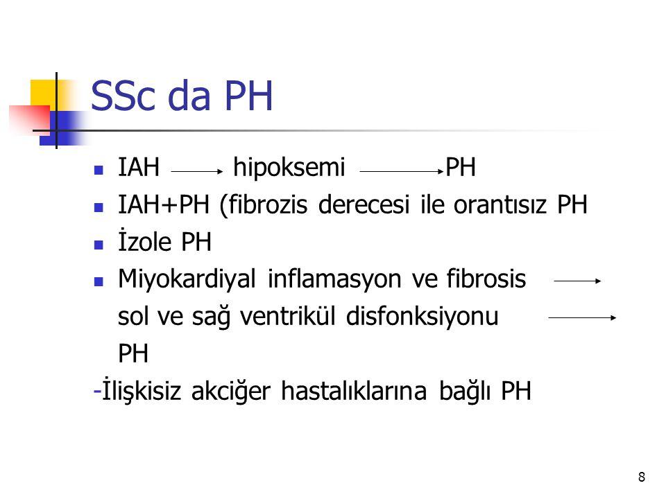 8 SSc da PH IAH hipoksemi PH IAH+PH (fibrozis derecesi ile orantısız PH İzole PH Miyokardiyal inflamasyon ve fibrosis sol ve sağ ventrikül disfonksiyonu PH -İlişkisiz akciğer hastalıklarına bağlı PH