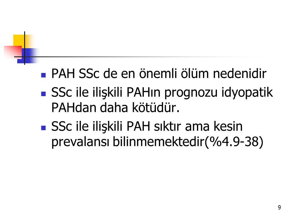 9 PAH SSc de en önemli ölüm nedenidir SSc ile ilişkili PAHın prognozu idyopatik PAHdan daha kötüdür.