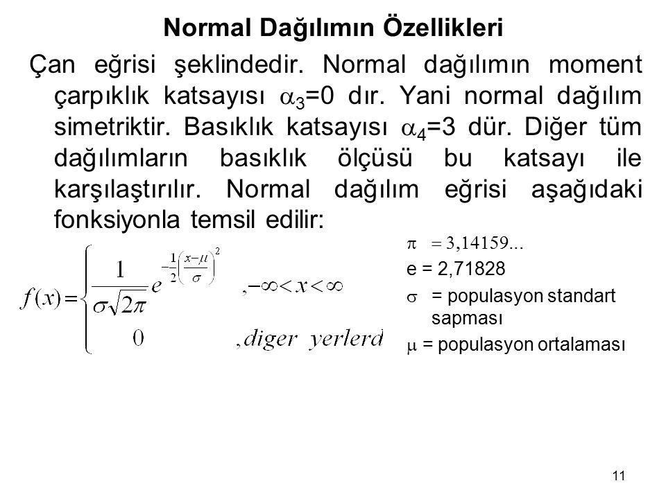 11 Normal Dağılımın Özellikleri Çan eğrisi şeklindedir. Normal dağılımın moment çarpıklık katsayısı  3 =0 dır. Yani normal dağılım simetriktir. Basık