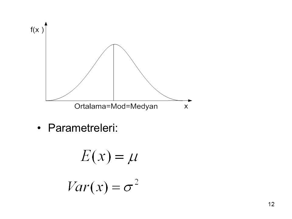 12 Parametreleri: