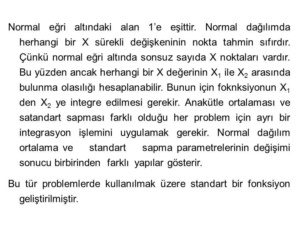 Normal eğri altındaki alan 1'e eşittir. Normal dağılımda herhangi bir X sürekli değişkeninin nokta tahmin sıfırdır. Çünkü normal eğri altında sonsuz s