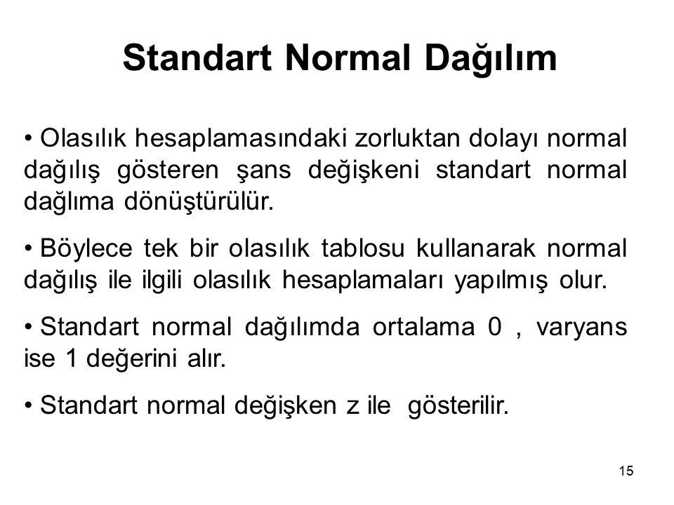 15 Standart Normal Dağılım Olasılık hesaplamasındaki zorluktan dolayı normal dağılış gösteren şans değişkeni standart normal dağlıma dönüştürülür. Böy