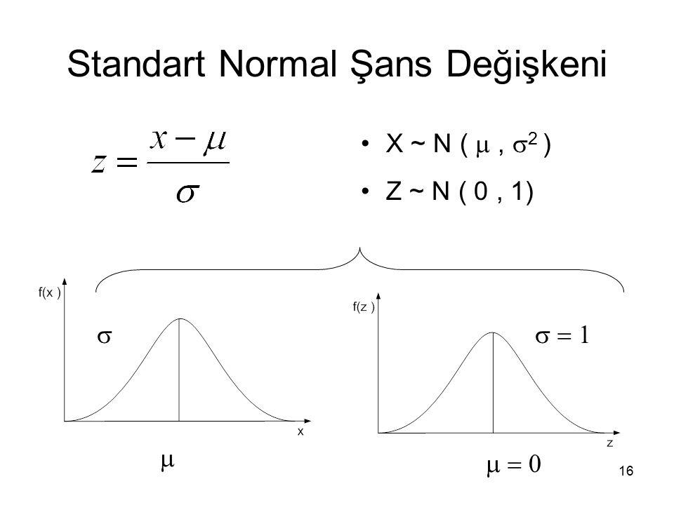 16 Standart Normal Şans Değişkeni X ~ N ( ,  2 ) Z ~ N ( 0, 1)    