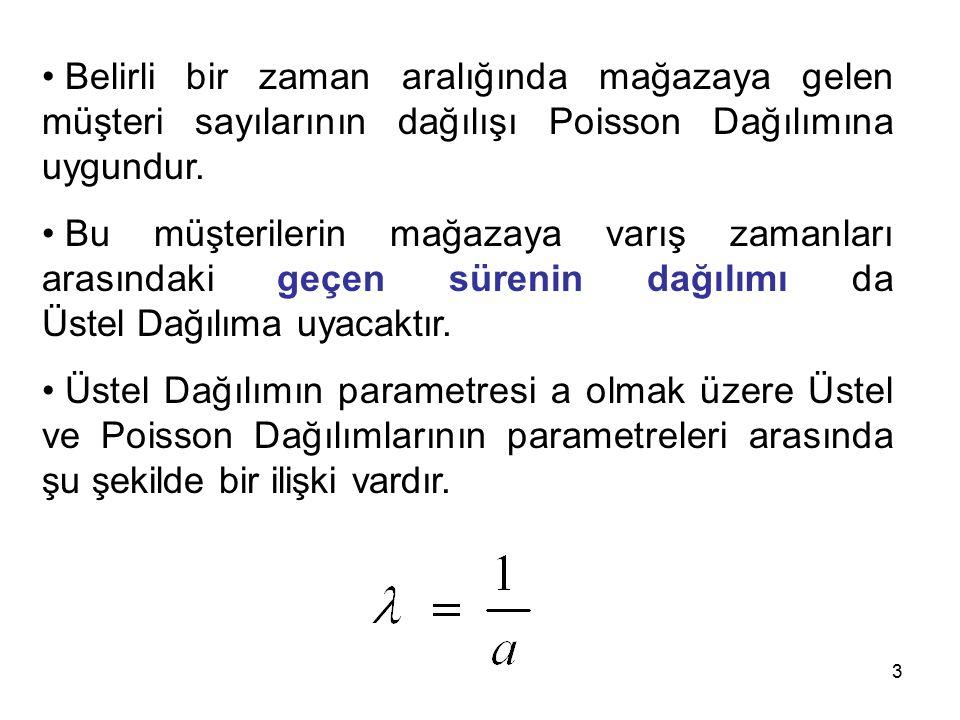 Z.000.2 0.0.0000.0040.0080 0.1.0398.0438.0478 0.2.0793.0832.0871.1179.1255 Z  Z = 0  Z = 1.31 Bilinen Olasılıklar İçin Z Değerlerinin Bulunması.1217.01 0.3.1217 Standart Normal olasılık Tablosu (Kısmen) P(Z) = 0.1217 ise Z nedir?