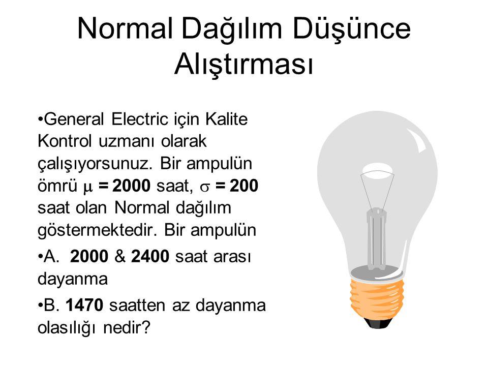 Normal Dağılım Düşünce Alıştırması General Electric için Kalite Kontrol uzmanı olarak çalışıyorsunuz. Bir ampulün ömrü  = 2000 saat,  = 200 saat o