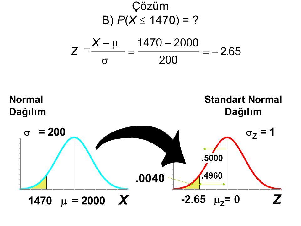Z  Z = 0  Z = 1 -2.65 Çözüm B) P(X  1470) = ? Normal Dağılım.4960.0040.5000 Standart Normal Dağılım Z X        14702000 200 265. X  = 2000
