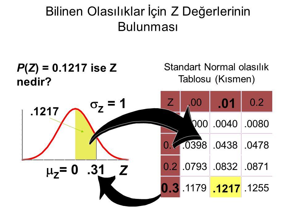 Z.000.2 0.0.0000.0040.0080 0.1.0398.0438.0478 0.2.0793.0832.0871.1179.1255 Z  Z = 0  Z = 1.31 Bilinen Olasılıklar İçin Z Değerlerinin Bulunması.1217