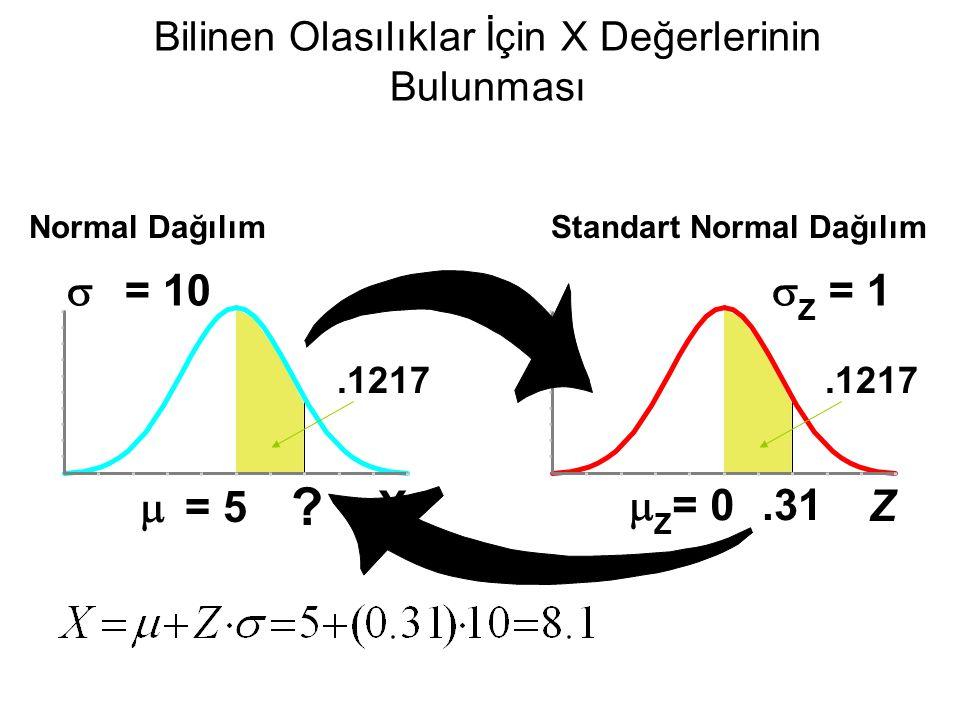 Z  Z = 0  Z = 1.31 X  = 5  = 10 ? Bilinen Olasılıklar İçin X Değerlerinin Bulunması Normal DağılımStandart Normal Dağılım.1217