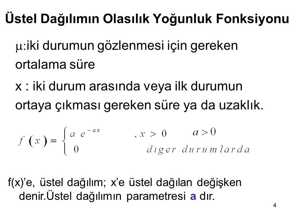 Z  Z = 0  Z = 1.31 X  = 5  = 10 .