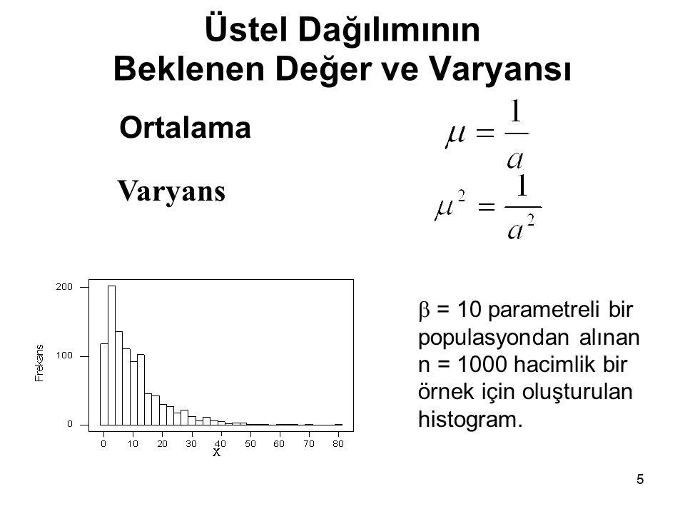 5 Üstel Dağılımının Beklenen Değer ve Varyansı Ortalama Varyans  = 10 parametreli bir populasyondan alınan n = 1000 hacimlik bir örnek için oluşturul