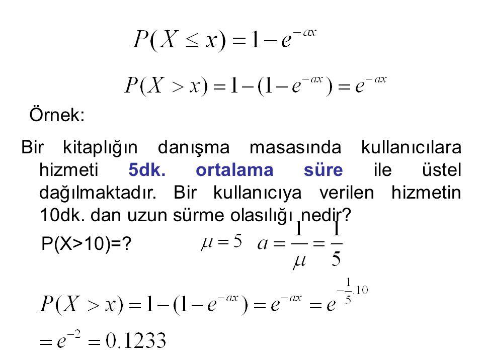 0  Z = 1 -.21 Z.21 Örnek P(2.9  X  7.1) = .