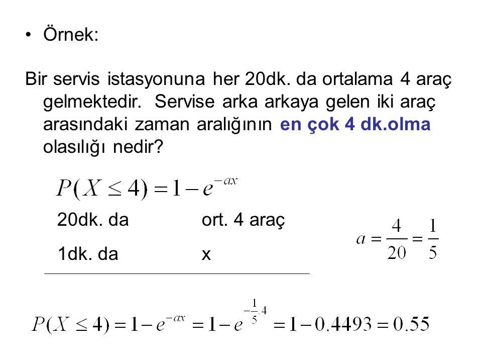 Z  Z = 0  Z = 1.30 Örnek P(X  8) = .