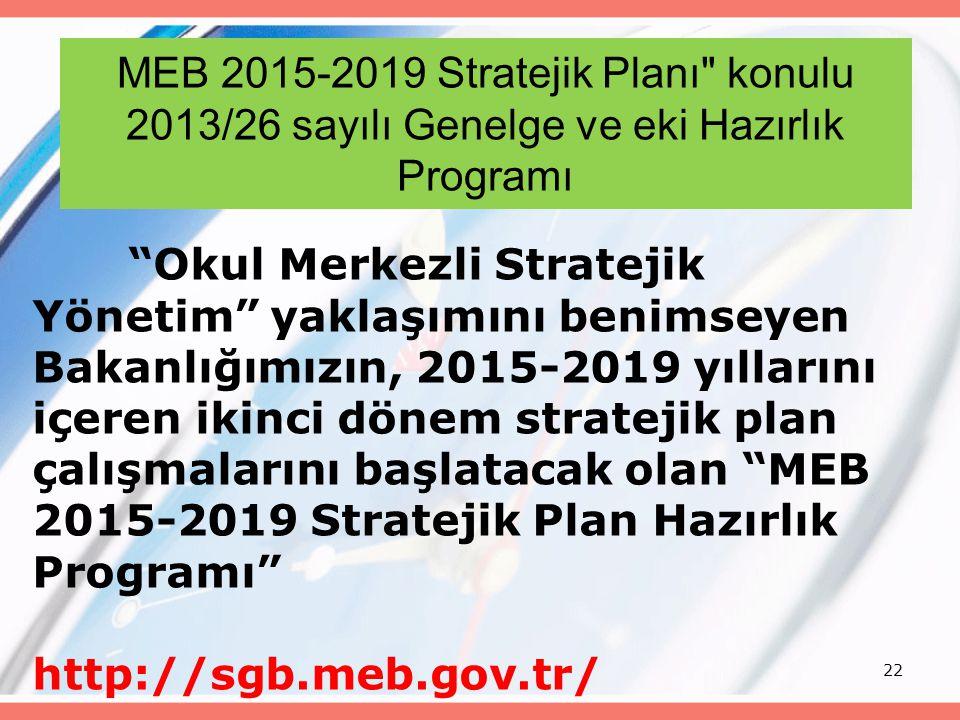 MEB 2015-2019 Stratejik Planı