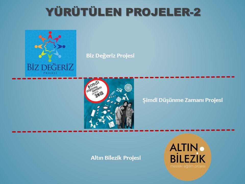 YÜRÜTÜLEN PROJELER-2 Biz Değeriz Projesi Şimdi Düşünme Zamanı Projesi Altın Bilezik Projesi