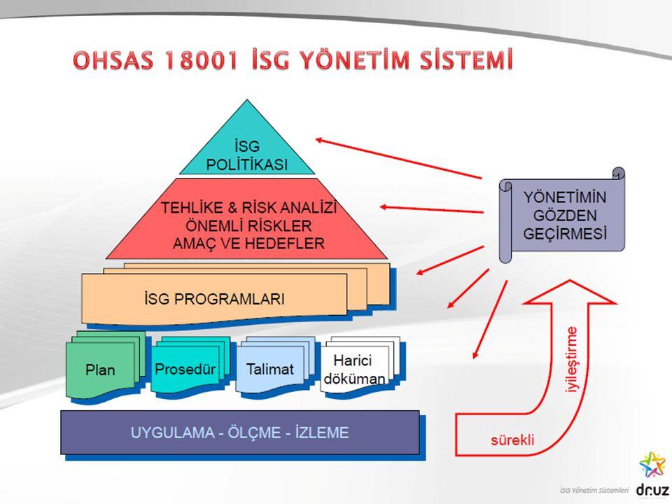 Yüksekte Çalışmalarda İSG-2013