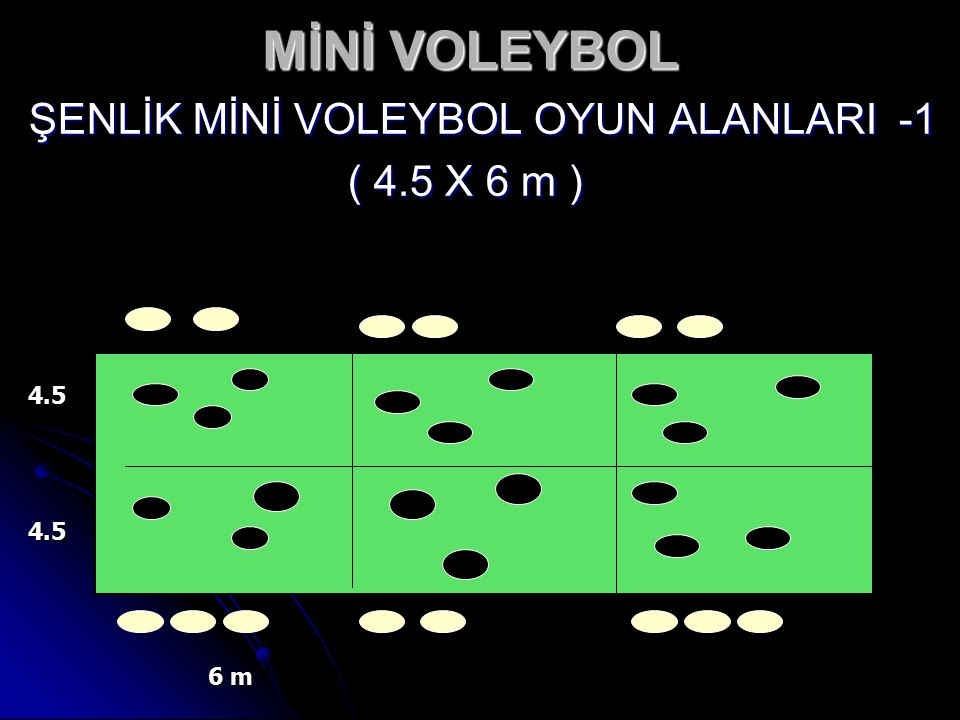 MİNİ VOLEYBOL ŞENLİK MİNİ VOLEYBOL OYUN ALANLARI -1 ( 4.5 X 6 m ) ( 4.5 X 6 m ) 4.5 4.5 6 m