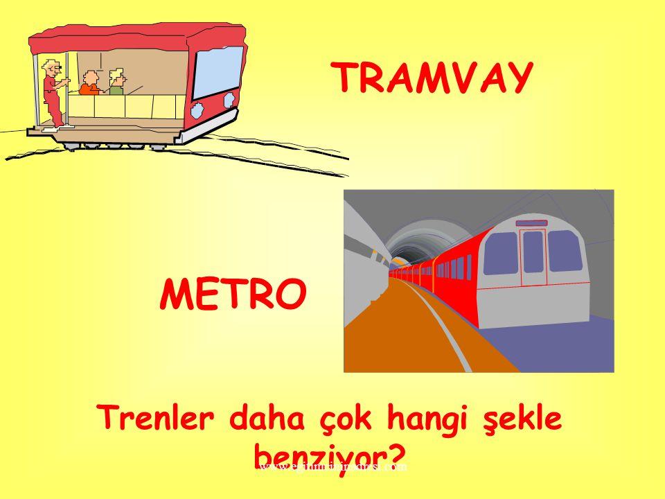 METRO Metrolar yerin altından giden trenlerdir. www.egitimcininadresi.com