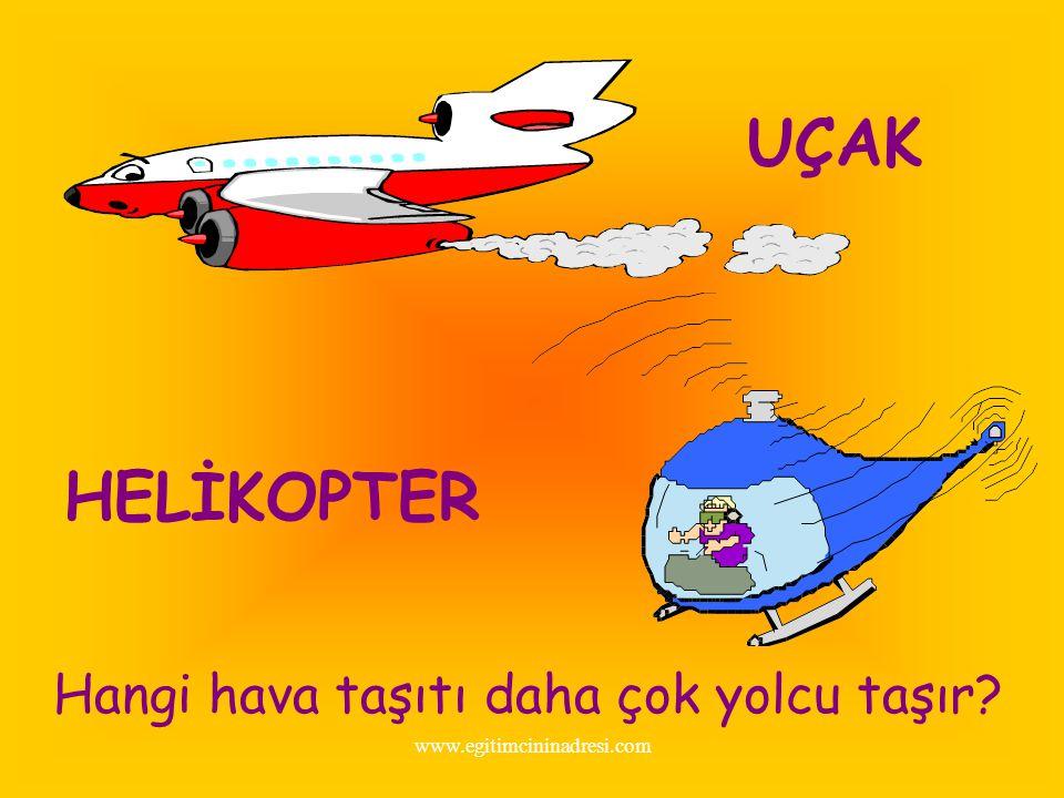 HELİKOPTER Helikopter de bir hava taşıtıdır. www.egitimcininadresi.com