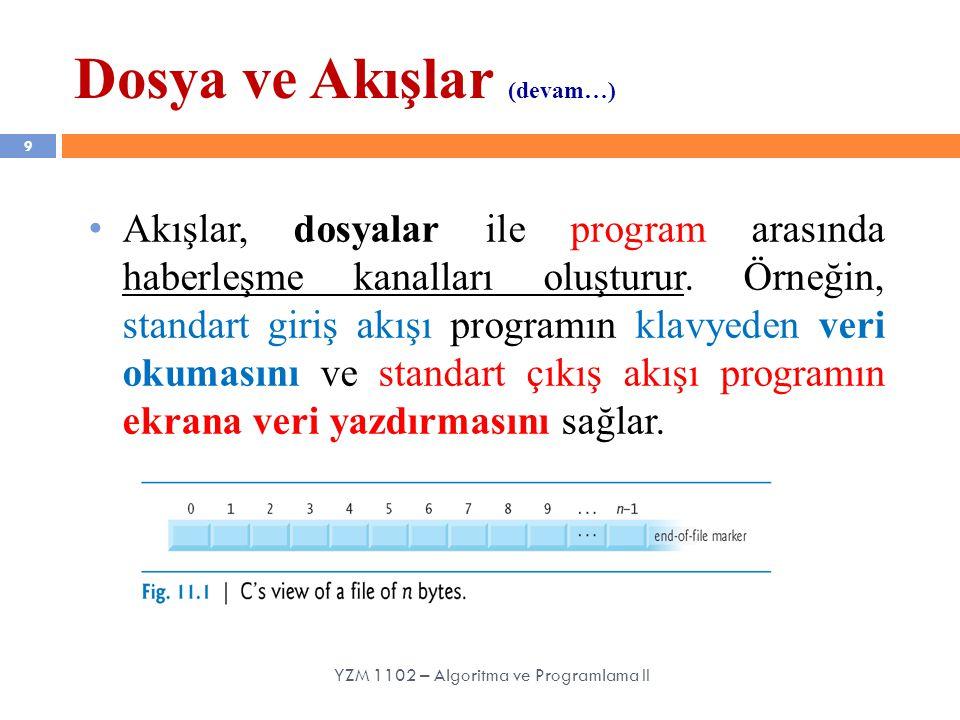 Dosya ve Akışlar (devam…) 9 Akışlar, dosyalar ile program arasında haberleşme kanalları oluşturur. Örneğin, standart giriş akışı programın klavyeden v